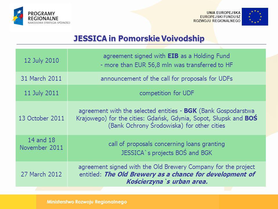 JESSICA in Pomorskie Voivodship