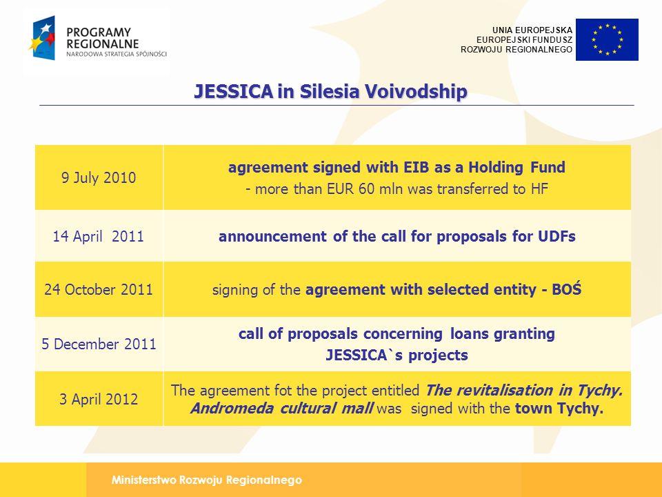 JESSICA in Silesia Voivodship
