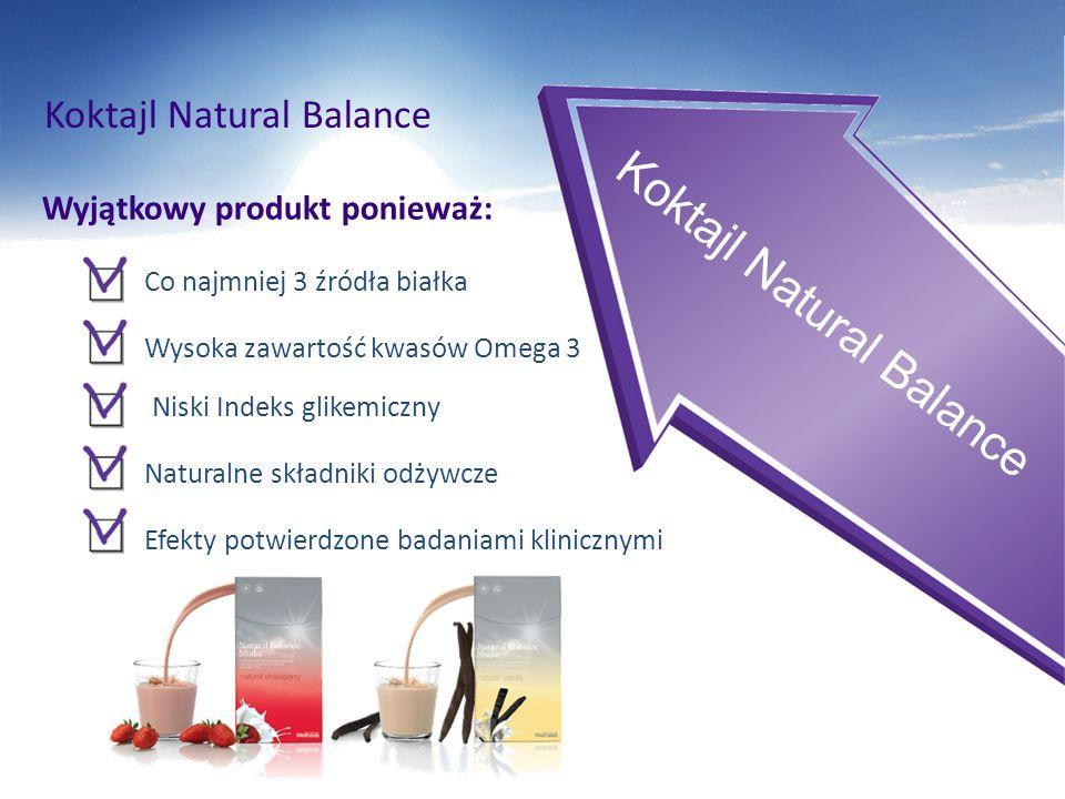 Koktajl Natural Balance
