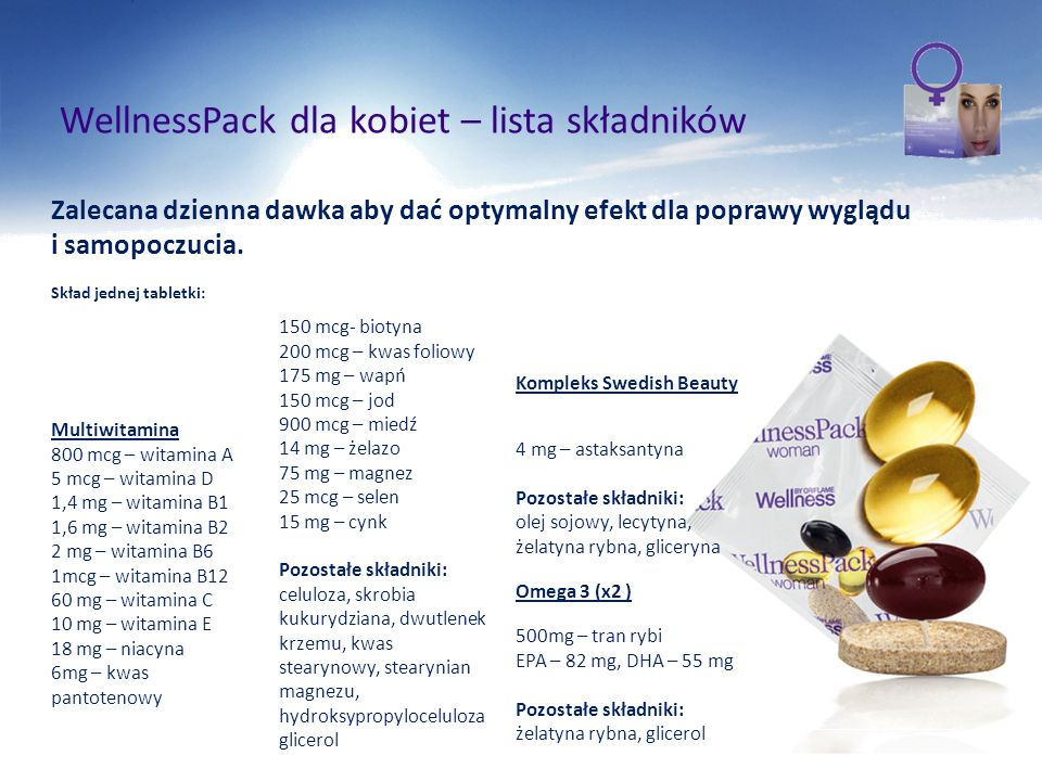 WellnessPack dla kobiet – lista składników