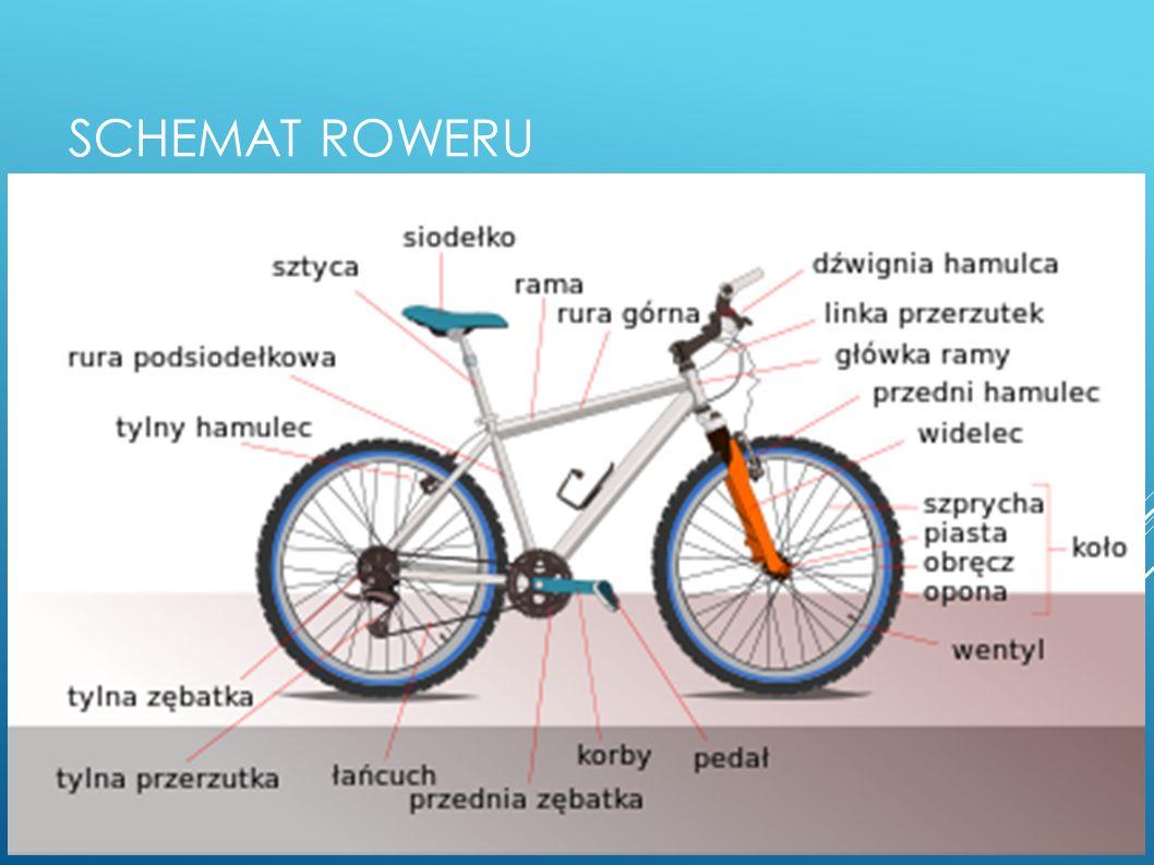 Schemat roweru