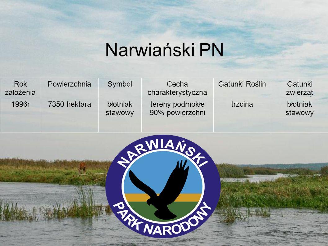 Narwiański PN Rok założenia Powierzchnia Symbol