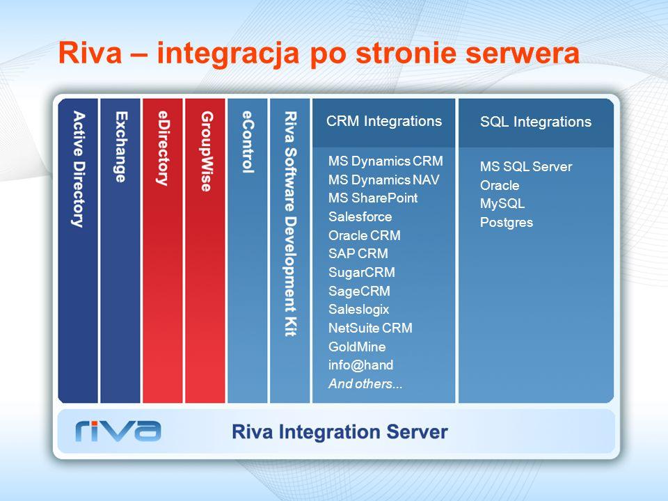 Riva – integracja po stronie serwera