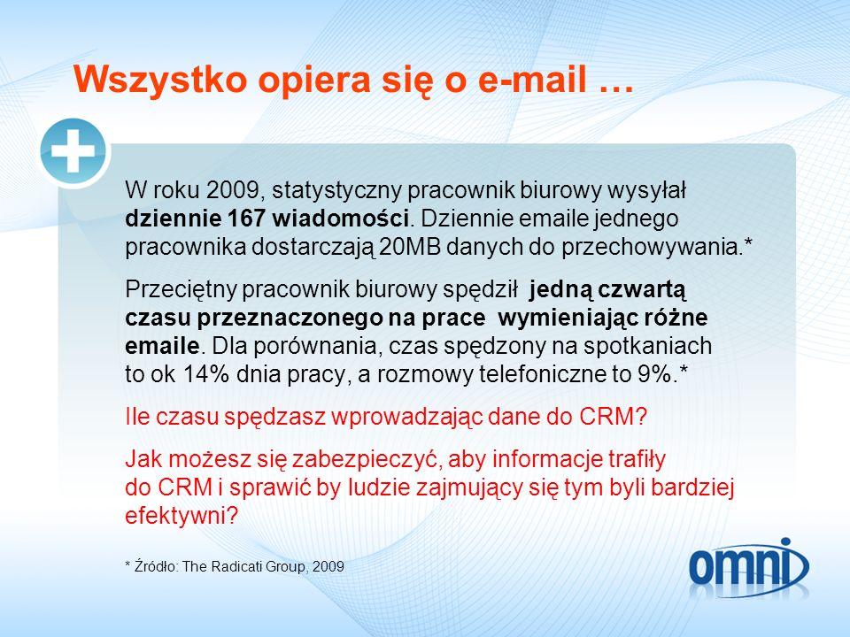 Wszystko opiera się o e-mail …