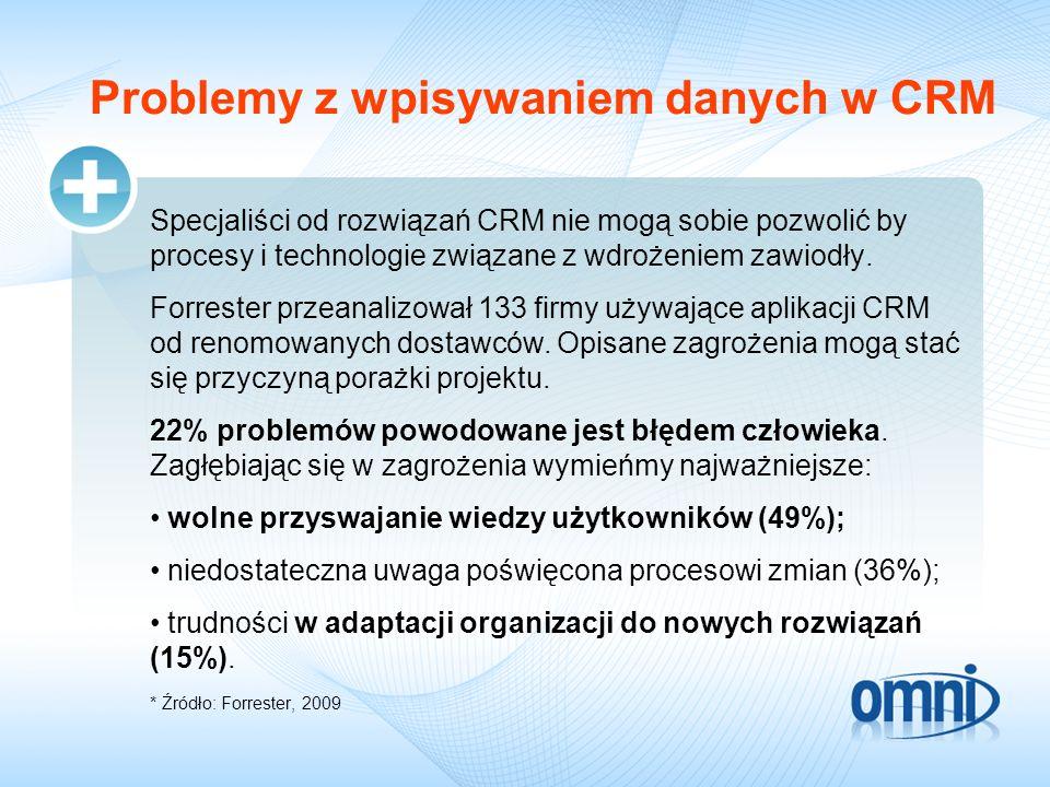 Problemy z wpisywaniem danych w CRM
