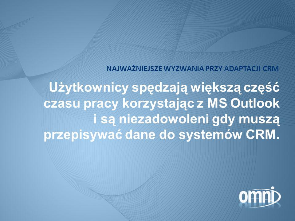 09/18/09 09/18/09. NAJWAŻNIEJSZE WYZWANIA PRZY ADAPTACJI CRM.