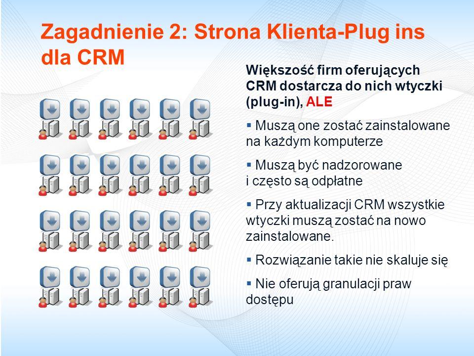 Zagadnienie 2: Strona Klienta-Plug ins dla CRM