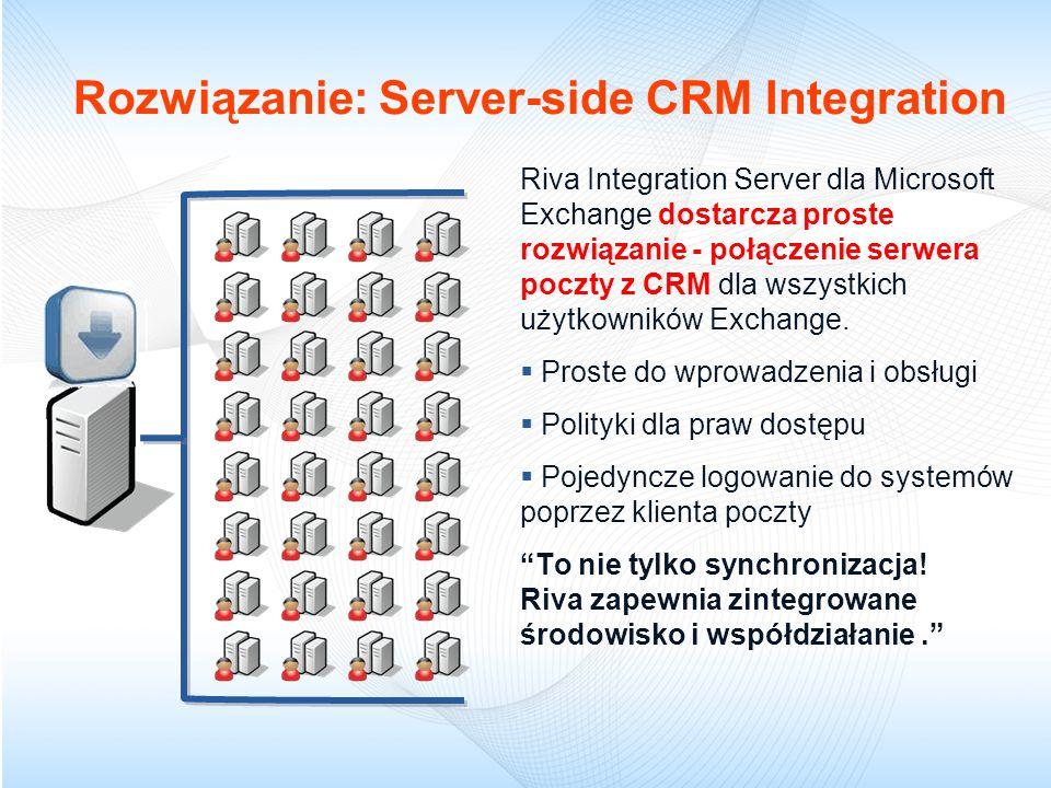 Rozwiązanie: Server-side CRM Integration