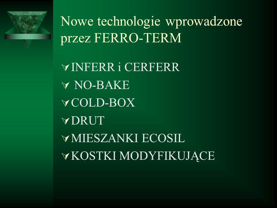 Nowe technologie wprowadzone przez FERRO-TERM