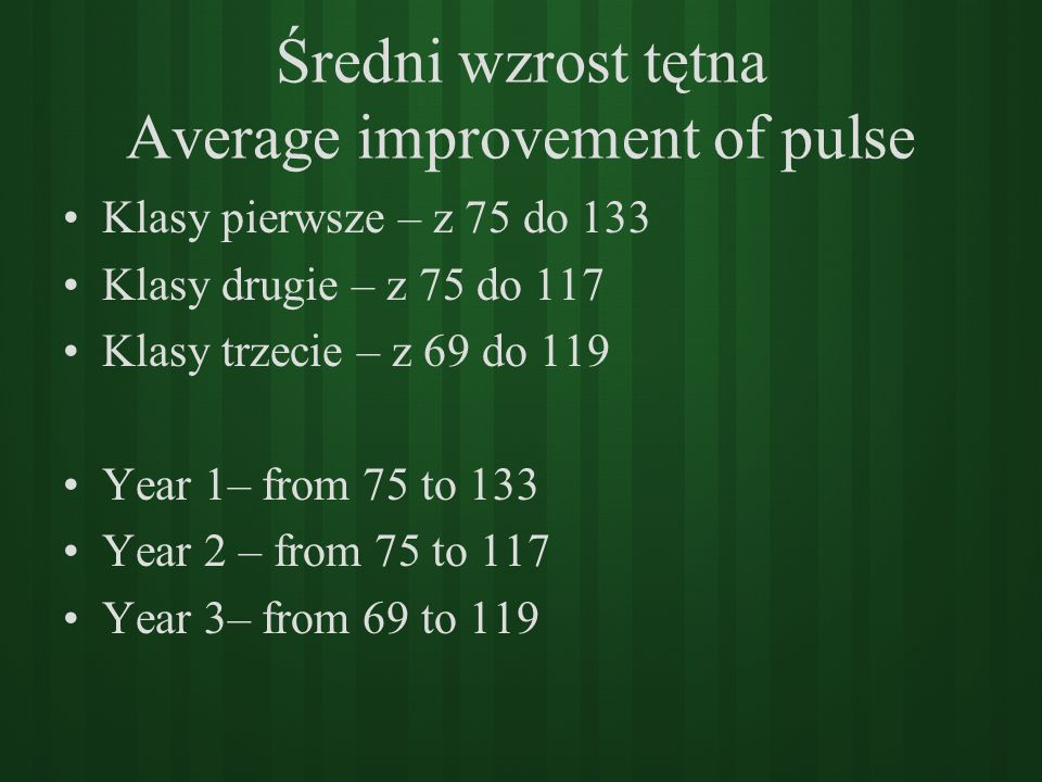 Średni wzrost tętna Average improvement of pulse