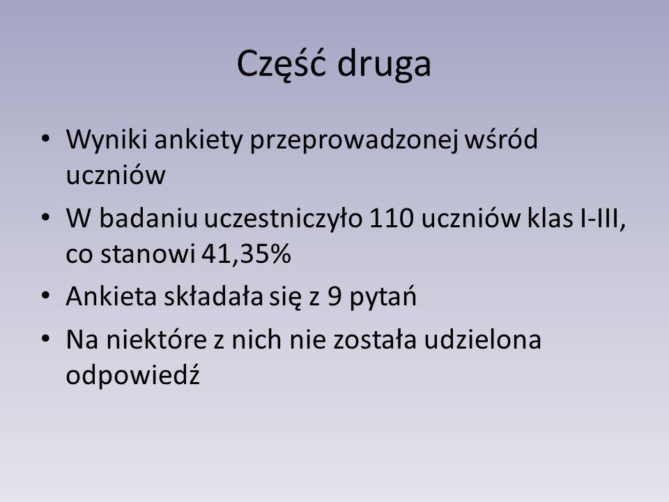 Część druga Wyniki ankiety przeprowadzonej wśród uczniów