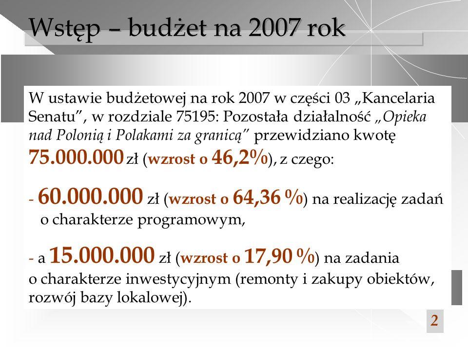 Wstęp – budżet na 2007 rok