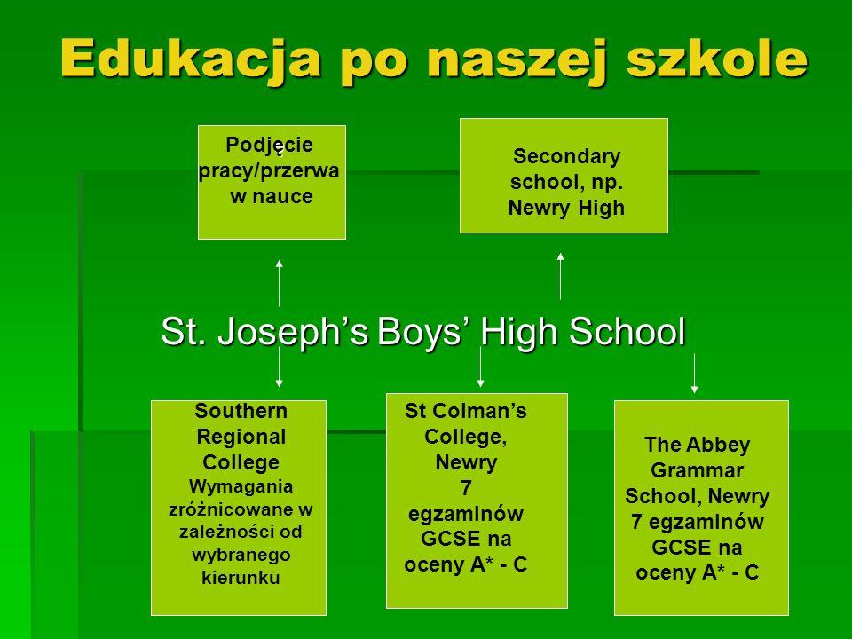 Edukacja po naszej szkole