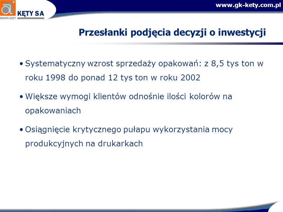 Przesłanki podjęcia decyzji o inwestycji