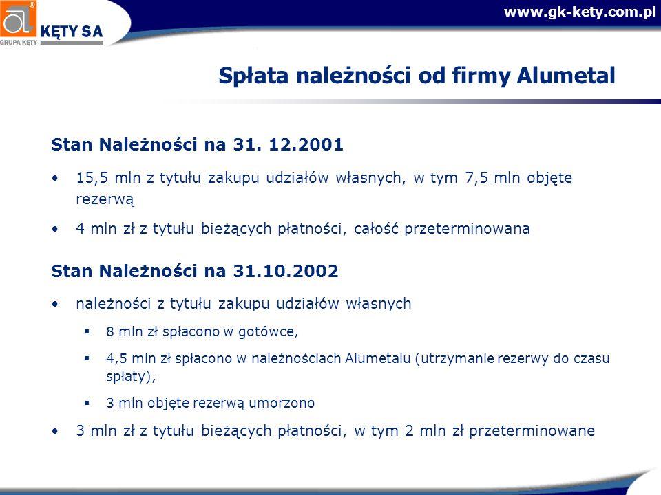 Spłata należności od firmy Alumetal