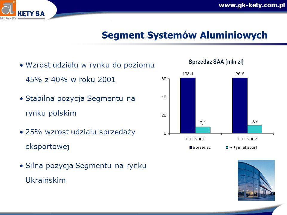Segment Systemów Aluminiowych