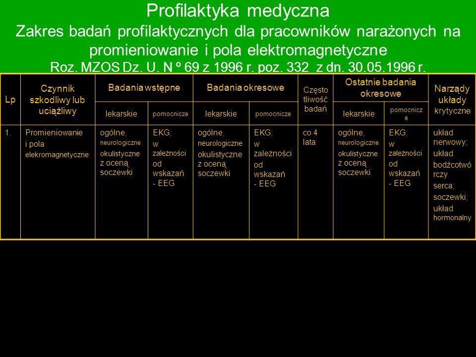 Profilaktyka medyczna Zakres badań profilaktycznych dla pracowników narażonych na promieniowanie i pola elektromagnetyczne Roz. MZOS Dz. U. N º 69 z 1996 r. poz. 332 z dn. 30.05.1996 r.