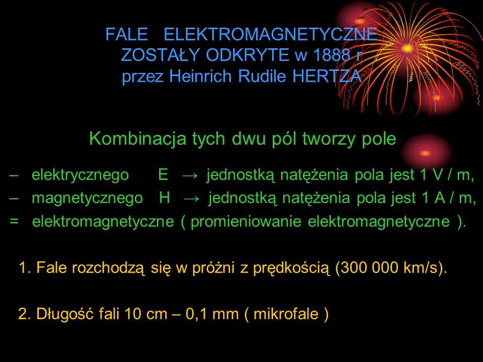 FALE ELEKTROMAGNETYCZNE ZOSTAŁY ODKRYTE w 1888 r przez Heinrich Rudile HERTZA