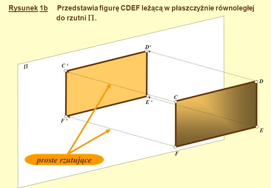 Bogdan Lewandowski* Rysunek 1b Przedstawia figurę CDEF leżącą w płaszczyźnie równoległej. do rzutni .