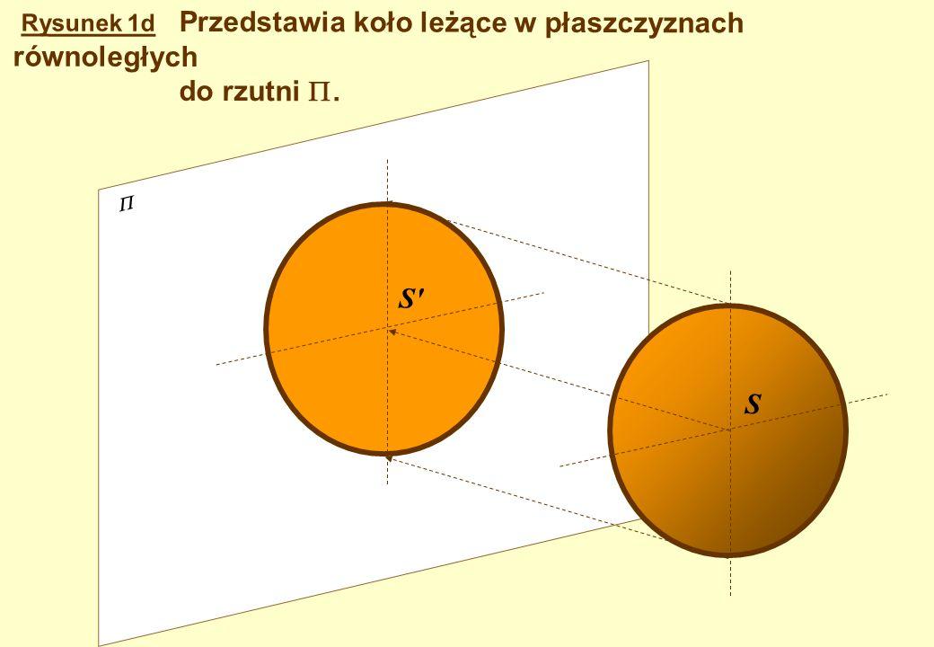 Rysunek 1d Przedstawia koło leżące w płaszczyznach równoległych