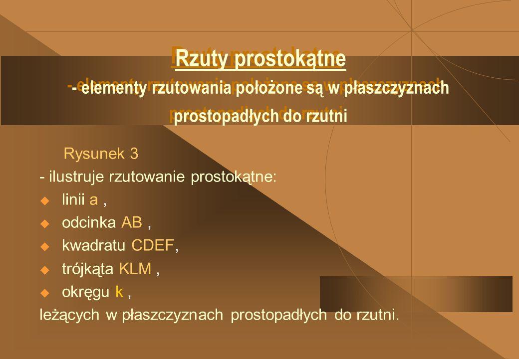 Bogdan Lewandowski* Rzuty prostokątne - elementy rzutowania położone są w płaszczyznach prostopadłych do rzutni.