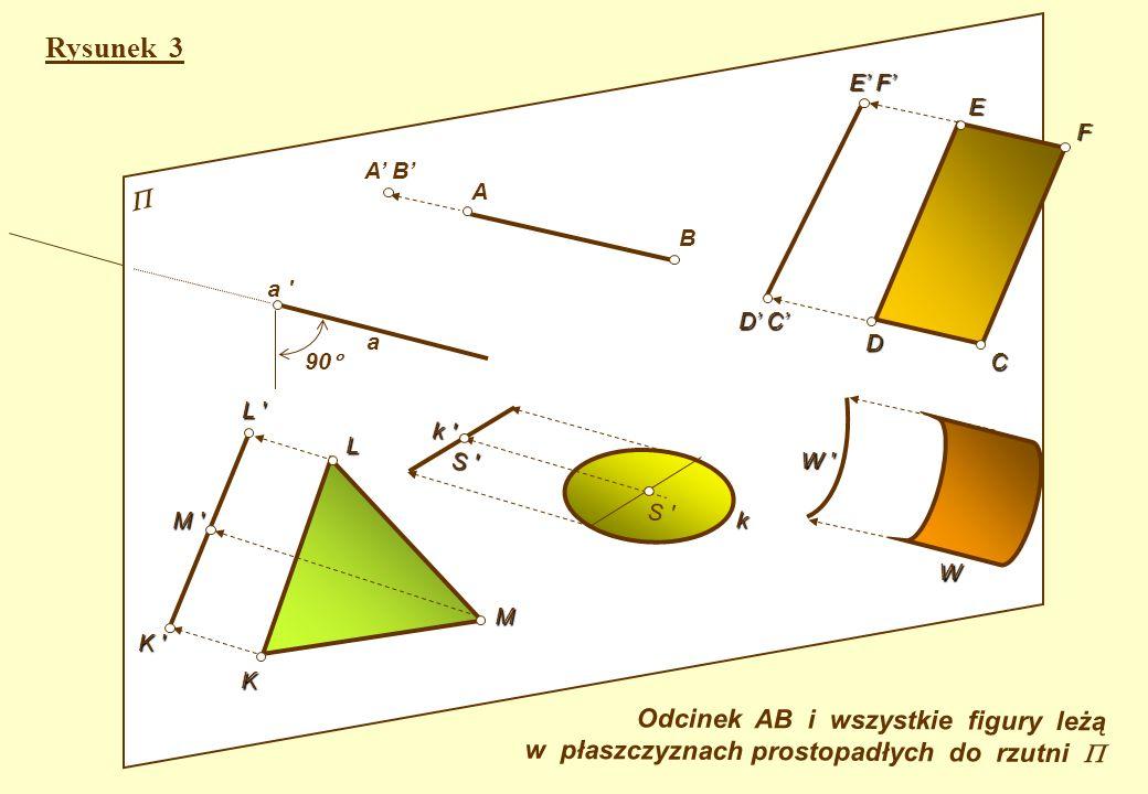 Rysunek 3  Odcinek AB i wszystkie figury leżą