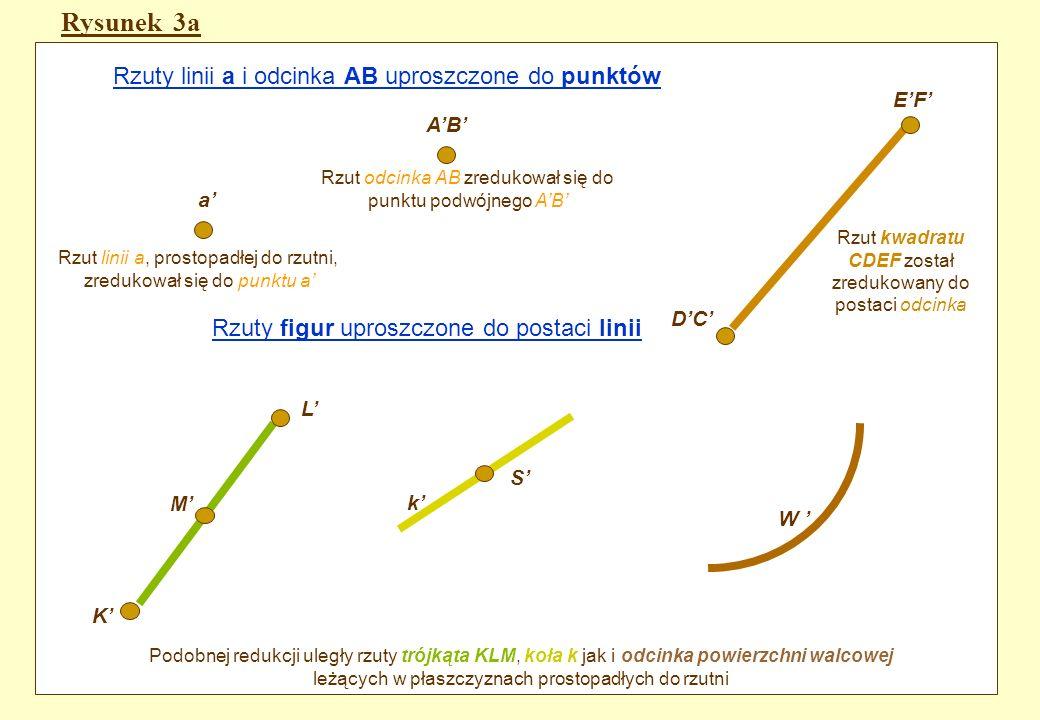 Rysunek 3a Rzuty linii a i odcinka AB uproszczone do punktów