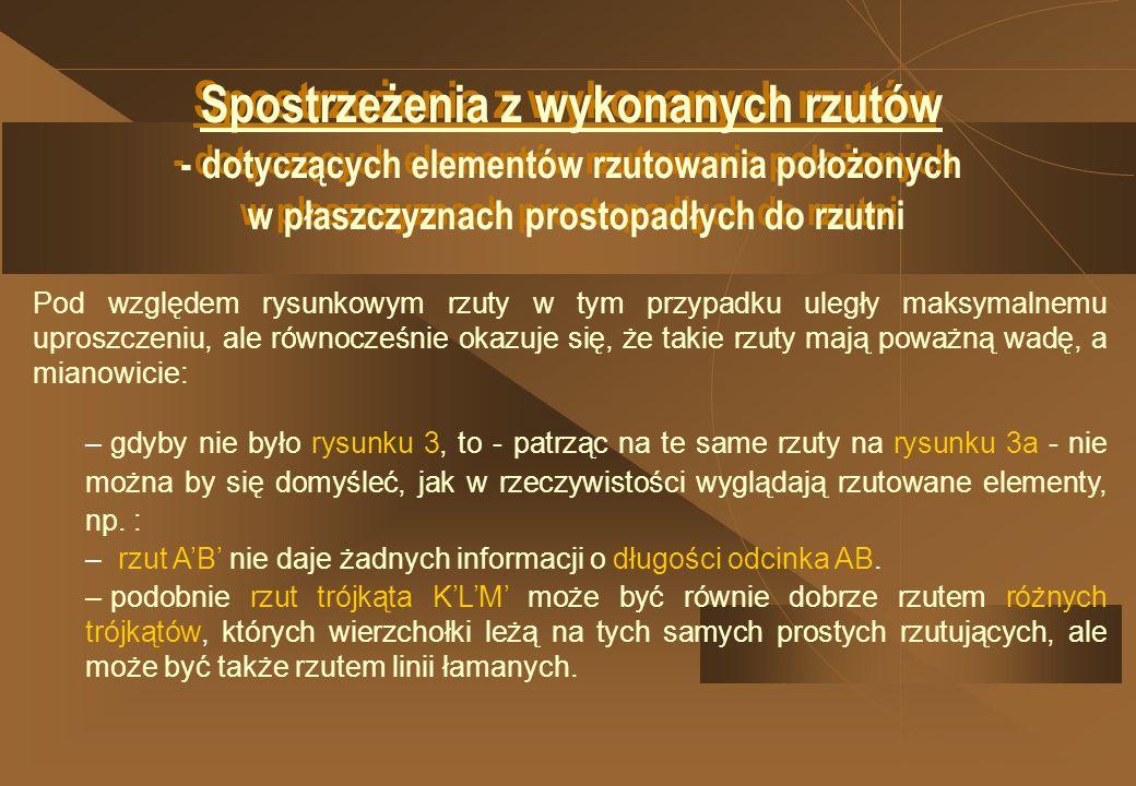 Bogdan Lewandowski* Spostrzeżenia z wykonanych rzutów - dotyczących elementów rzutowania położonych w płaszczyznach prostopadłych do rzutni.