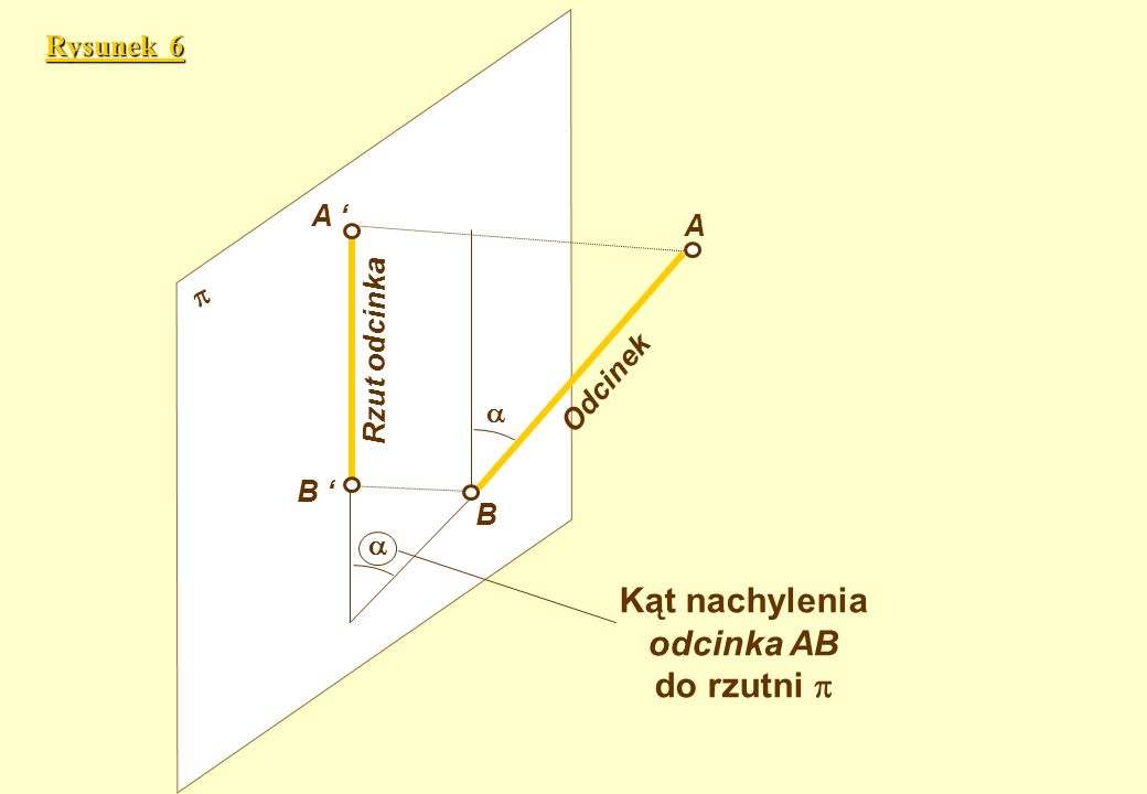 Kąt nachylenia odcinka AB do rzutni  Rysunek 6 A ' A  Rzut odcinka
