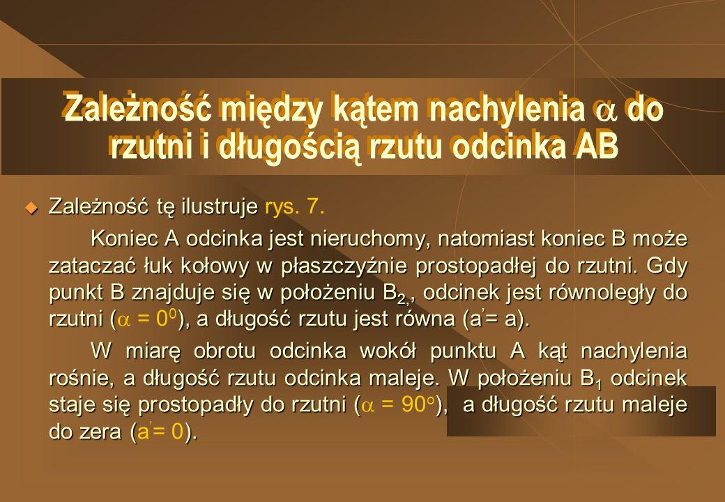 Bogdan Lewandowski* Zależność między kątem nachylenia  do rzutni i długością rzutu odcinka AB. Zależność tę ilustruje rys. 7.