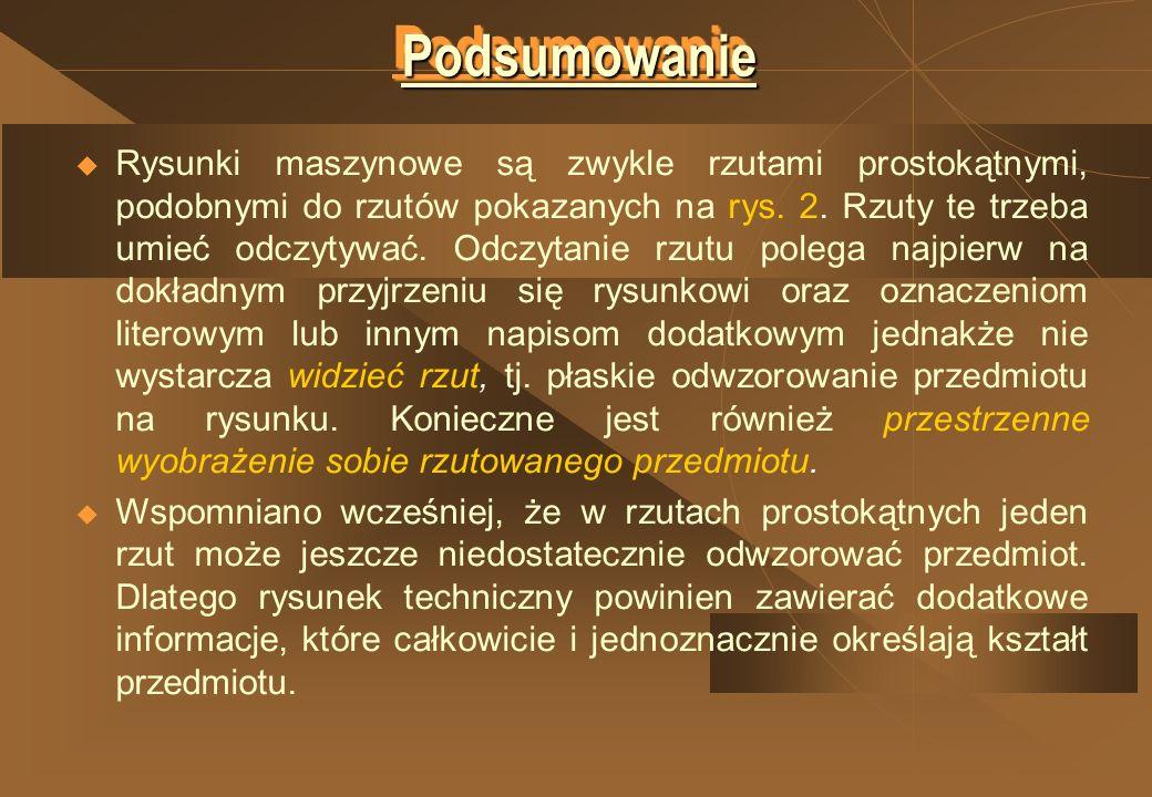 Bogdan Lewandowski* Podsumowanie.