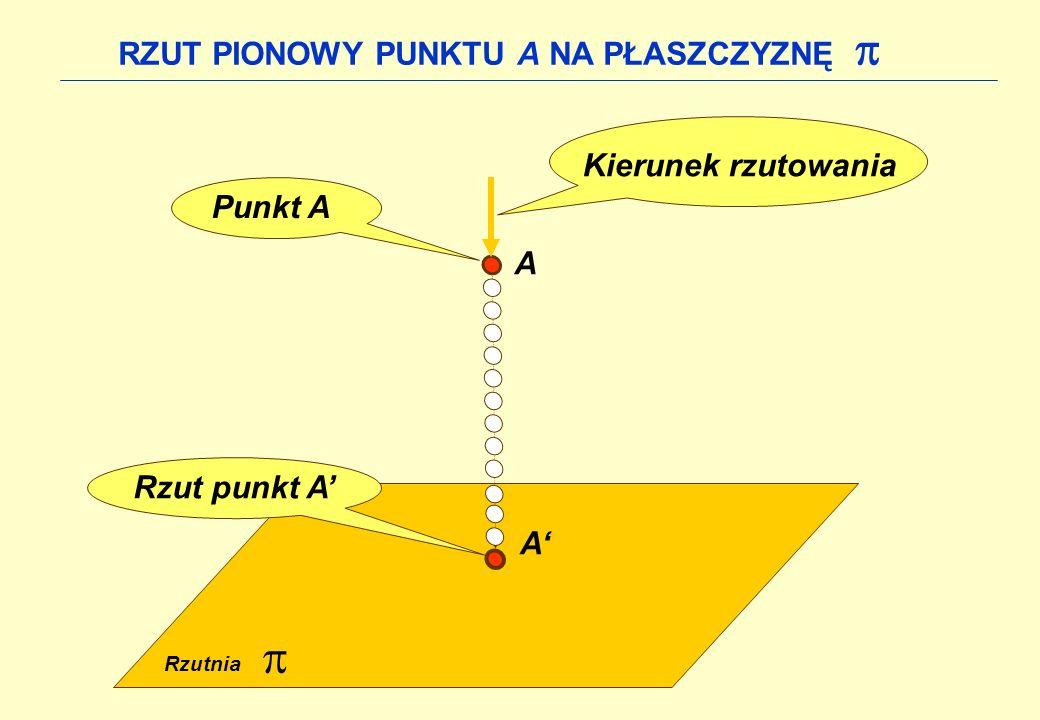  RZUT PIONOWY PUNKTU A NA PŁASZCZYZNĘ  Kierunek rzutowania Punkt A A