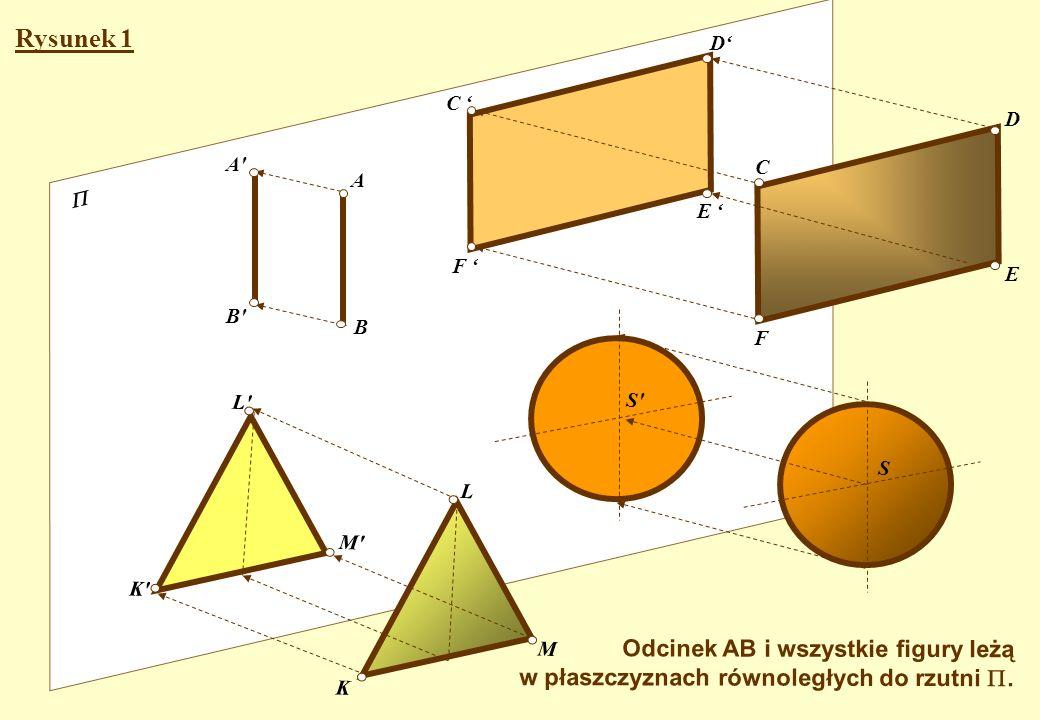 Rysunek 1 Odcinek AB i wszystkie figury leżą