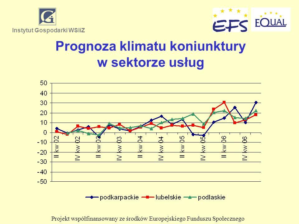 Prognoza klimatu koniunktury w sektorze usług