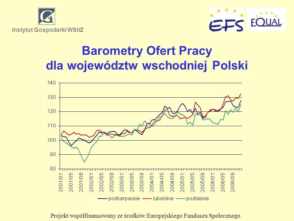 Barometry Ofert Pracy dla województw wschodniej Polski