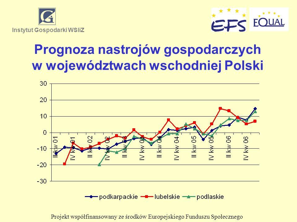 Prognoza nastrojów gospodarczych w województwach wschodniej Polski