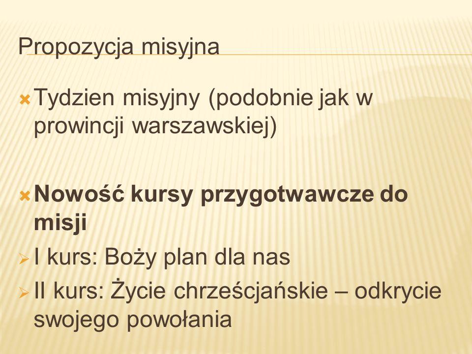 Propozycja misyjnaTydzien misyjny (podobnie jak w prowincji warszawskiej) Nowość kursy przygotwawcze do misji.