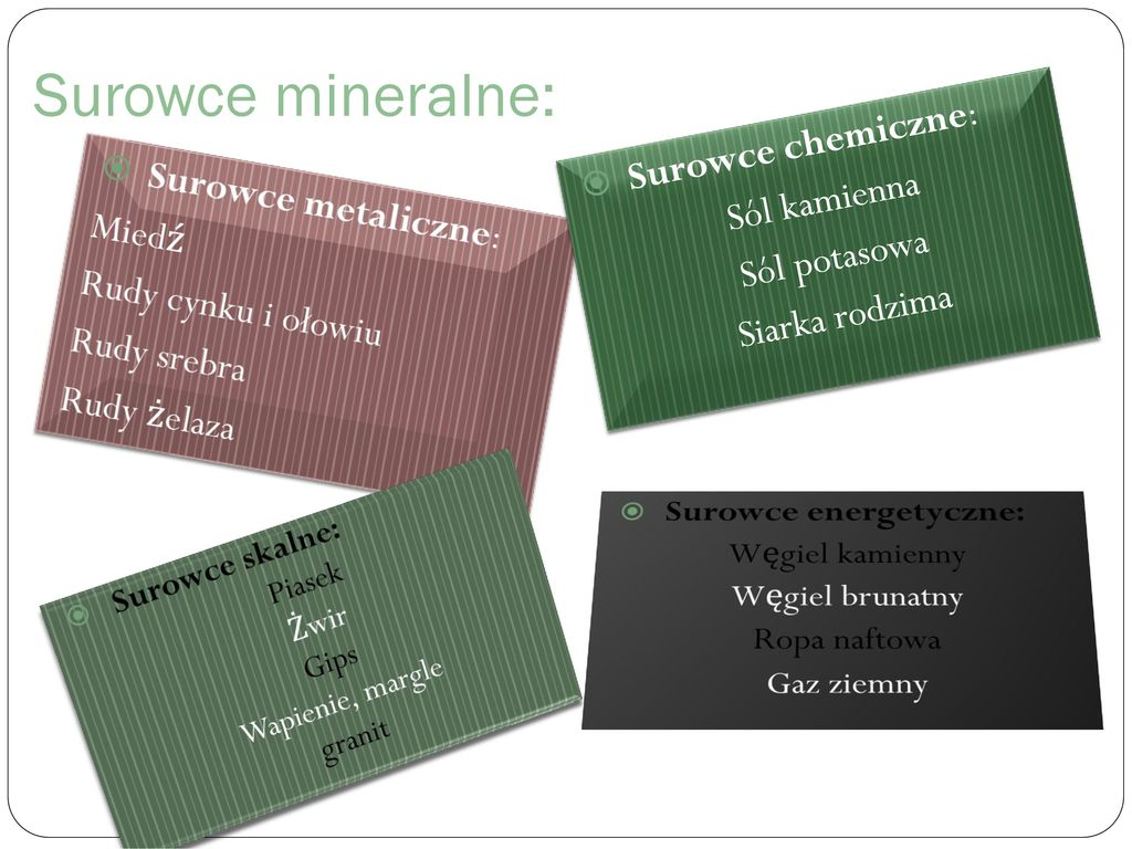 Surowce mineralne: Surowce chemiczne: Sól kamienna Sól potasowa