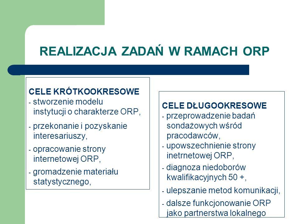 REALIZACJA ZADAŃ W RAMACH ORP