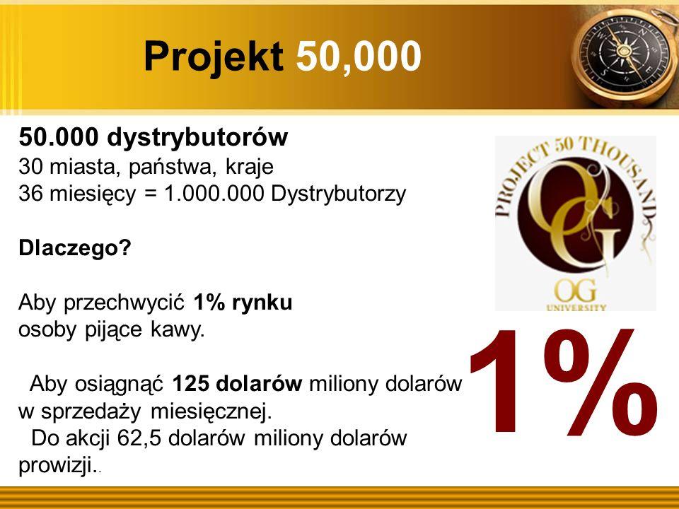 Projekt 50,000