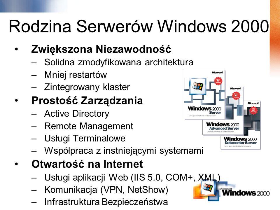Rodzina Serwerów Windows 2000