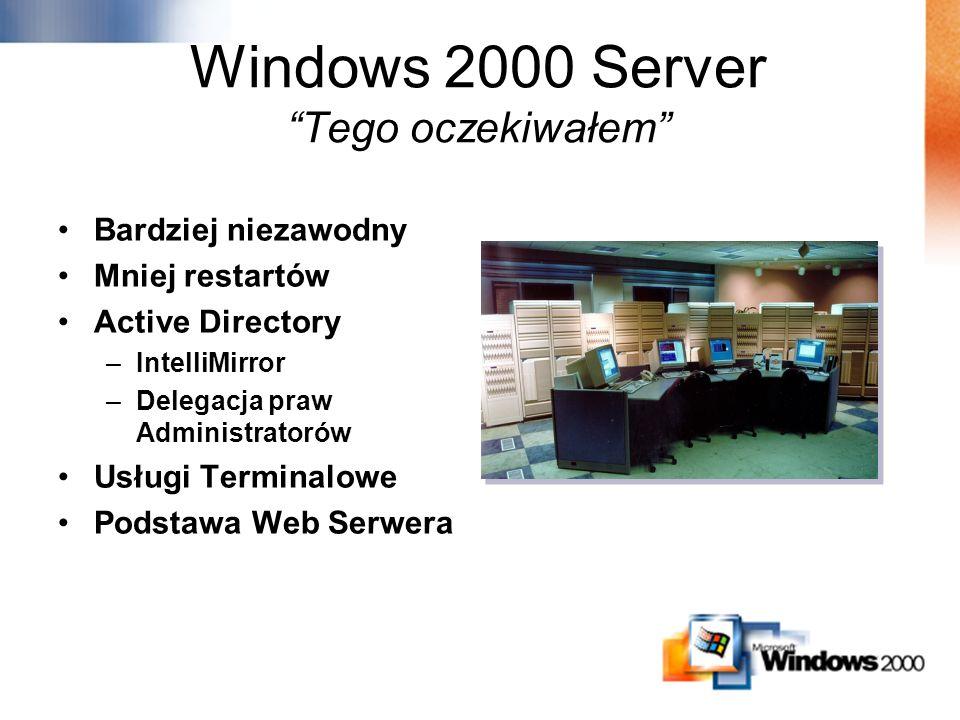 Windows 2000 Server Tego oczekiwałem
