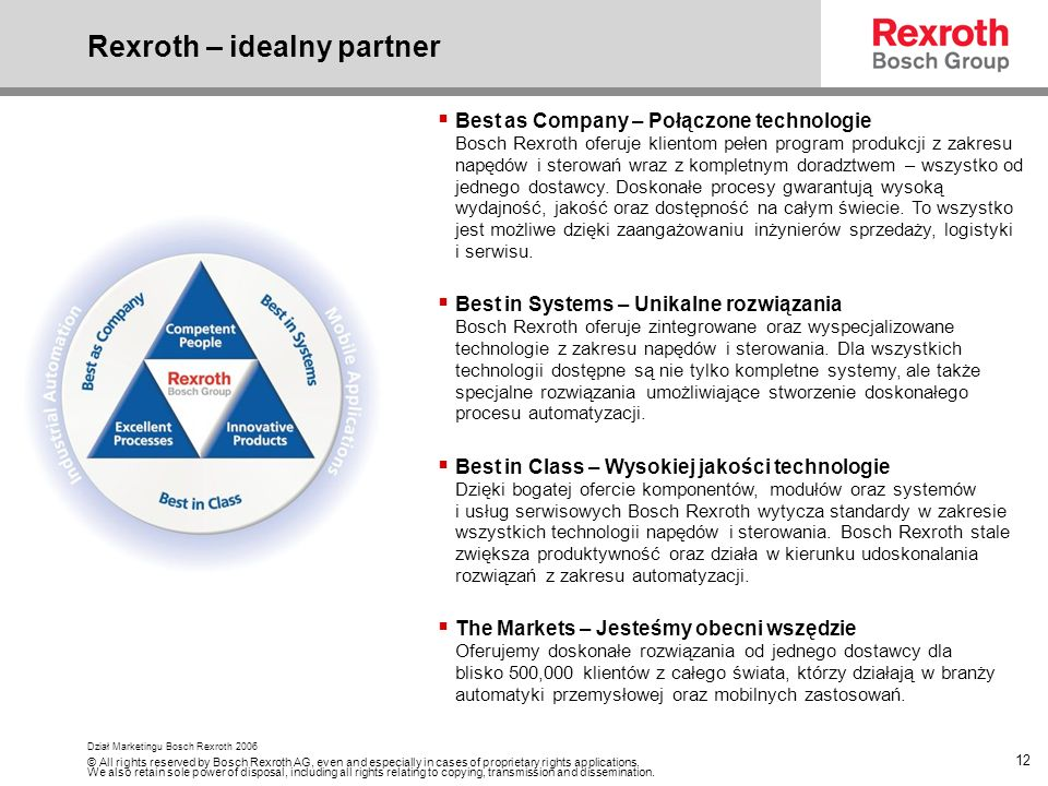 Rexroth – idealny partner