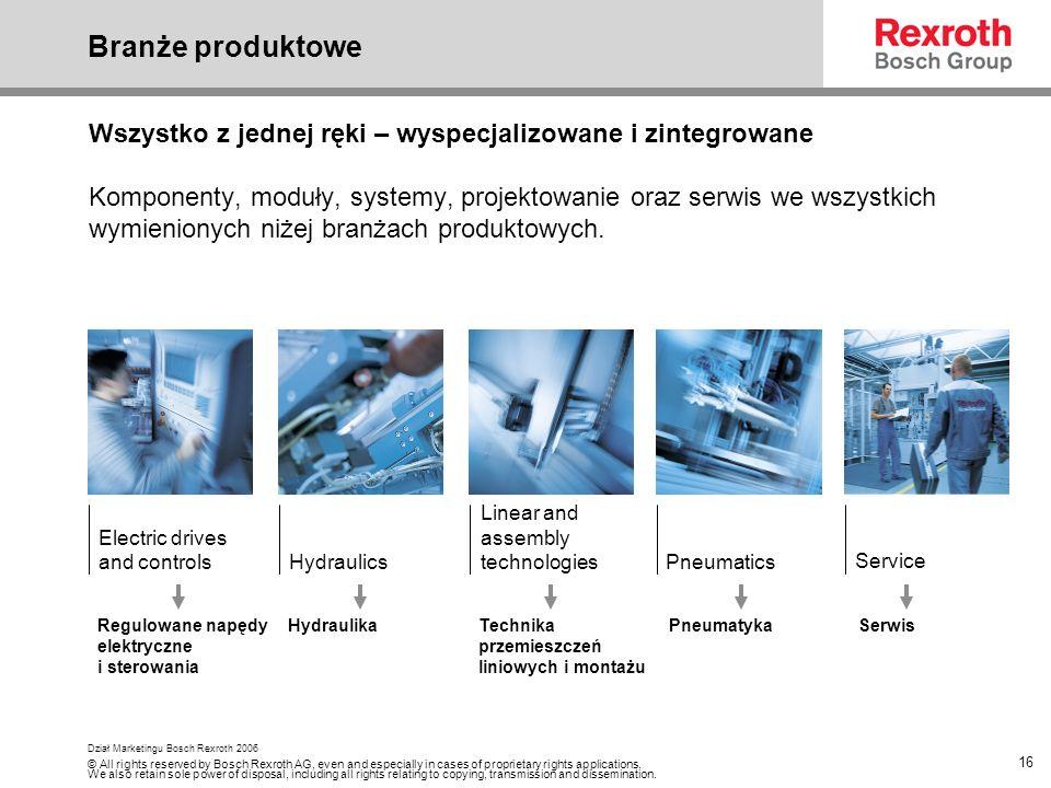 Branże produktowe Wszystko z jednej ręki – wyspecjalizowane i zintegrowane. Komponenty, moduły, systemy, projektowanie oraz serwis we wszystkich.
