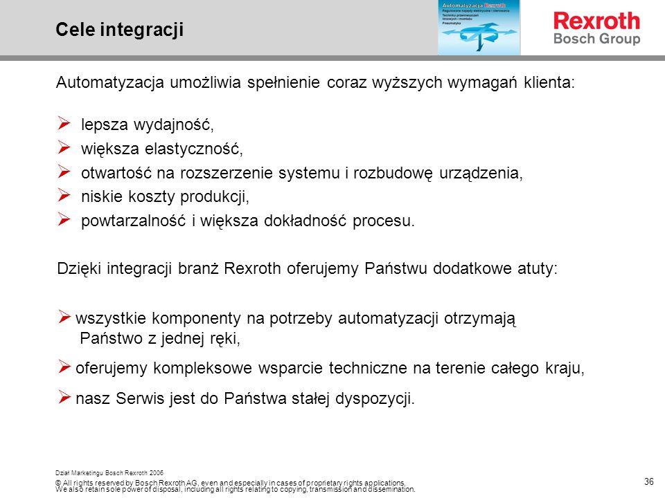 Cele integracji Automatyzacja umożliwia spełnienie coraz wyższych wymagań klienta: lepsza wydajność,