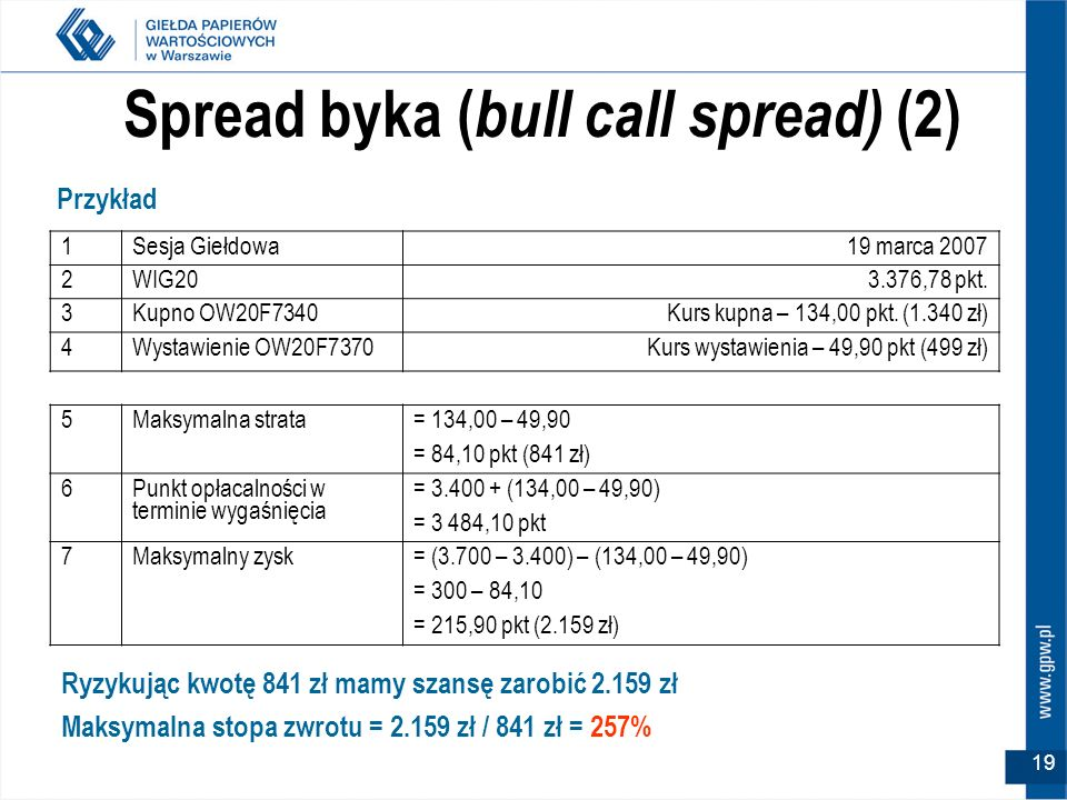 Spread byka (bull call spread) (2)