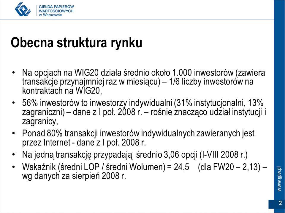 Obecna struktura rynku