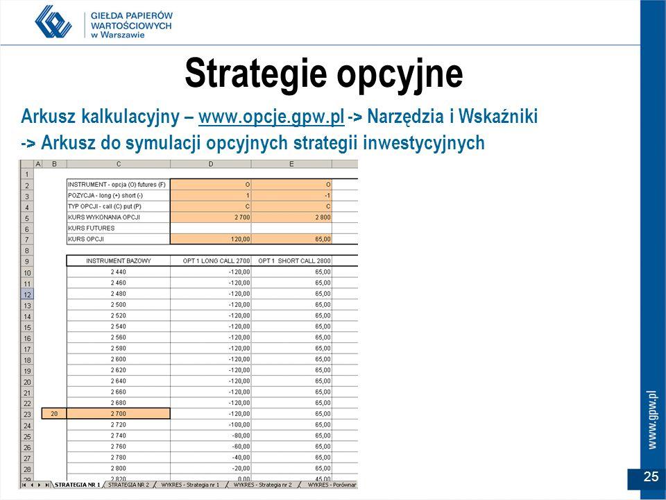 Strategie opcyjne Arkusz kalkulacyjny – www.opcje.gpw.pl -> Narzędzia i Wskaźniki.