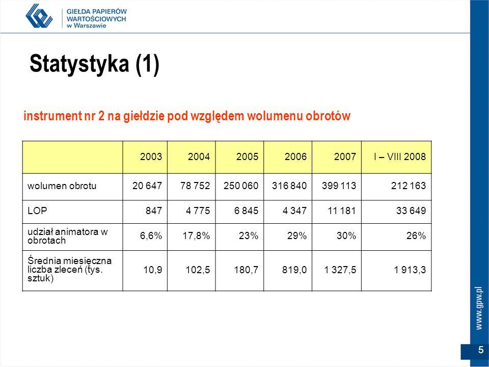 Statystyka (1) instrument nr 2 na giełdzie pod względem wolumenu obrotów. 2003. 2004. 2005. 2006.