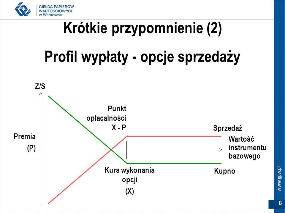 Krótkie przypomnienie (2) Profil wypłaty - opcje sprzedaży
